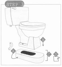 Toilevator Toilet Raiser Bathroom Safety Biorelief