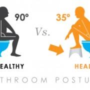 bathroom-posture Squatty Potty