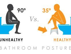bathroom-posture Squatty Potty