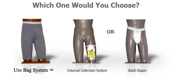 Uro Urine Collection Strapless Leg Bag System With