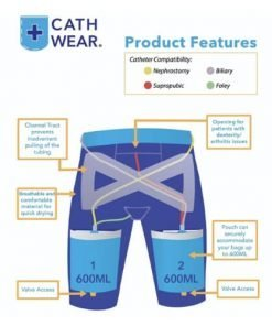 Medical Underwear to Manage Leg Bags and Tubing by CathWear - Product Features