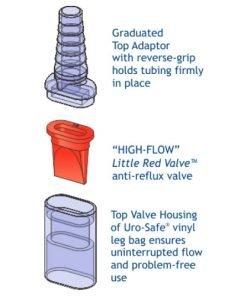 vinyl urinary leg bag - top valve housing assembly