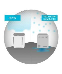 Revive Air Purifier and Humidifier - filtration system