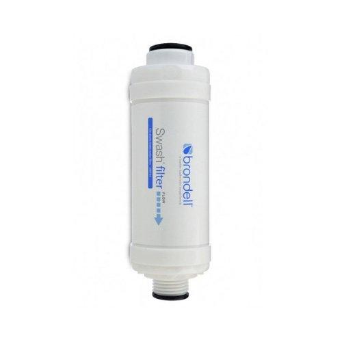 swash filter - brondell - swf44